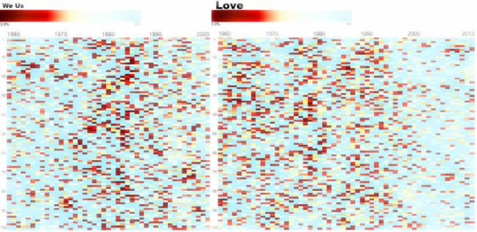 Chrome Bumper Films-Music Infogram We Us and Love